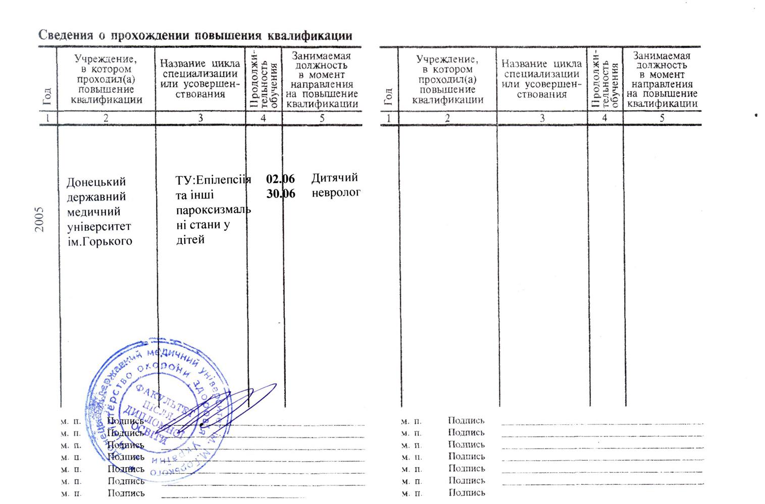 удостоверение о повыш. квал1